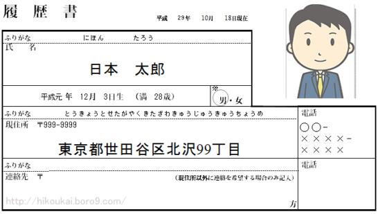日本太郎プロフィール