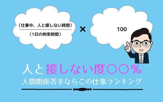 人と接しない仕事度○○%