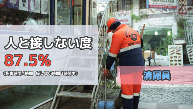 清掃員のアルバイト