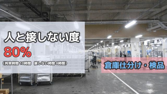 倉庫の仕分け・検品